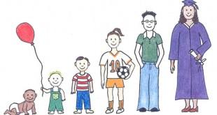 Source: http://positivemed.com/wp-content/uploads/2012/05/children_linedup2.jpg