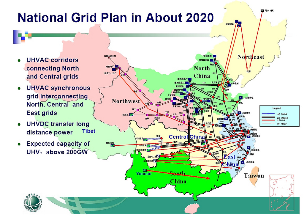 a comparison of emerging computational power grid and electrical power grid by chetty and buyya From a technologists perspective an overall description might be that grid technology aims to provide utility computing as a transparent, seamless and dynamic delivery of computing and data resources when needed, in a similar way to the electricity power grid (chetty and buyya 2002 smarr 2004) indeed the word grid is directly taken from the.