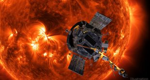 The Sun-Earth Connection: Heliophysics